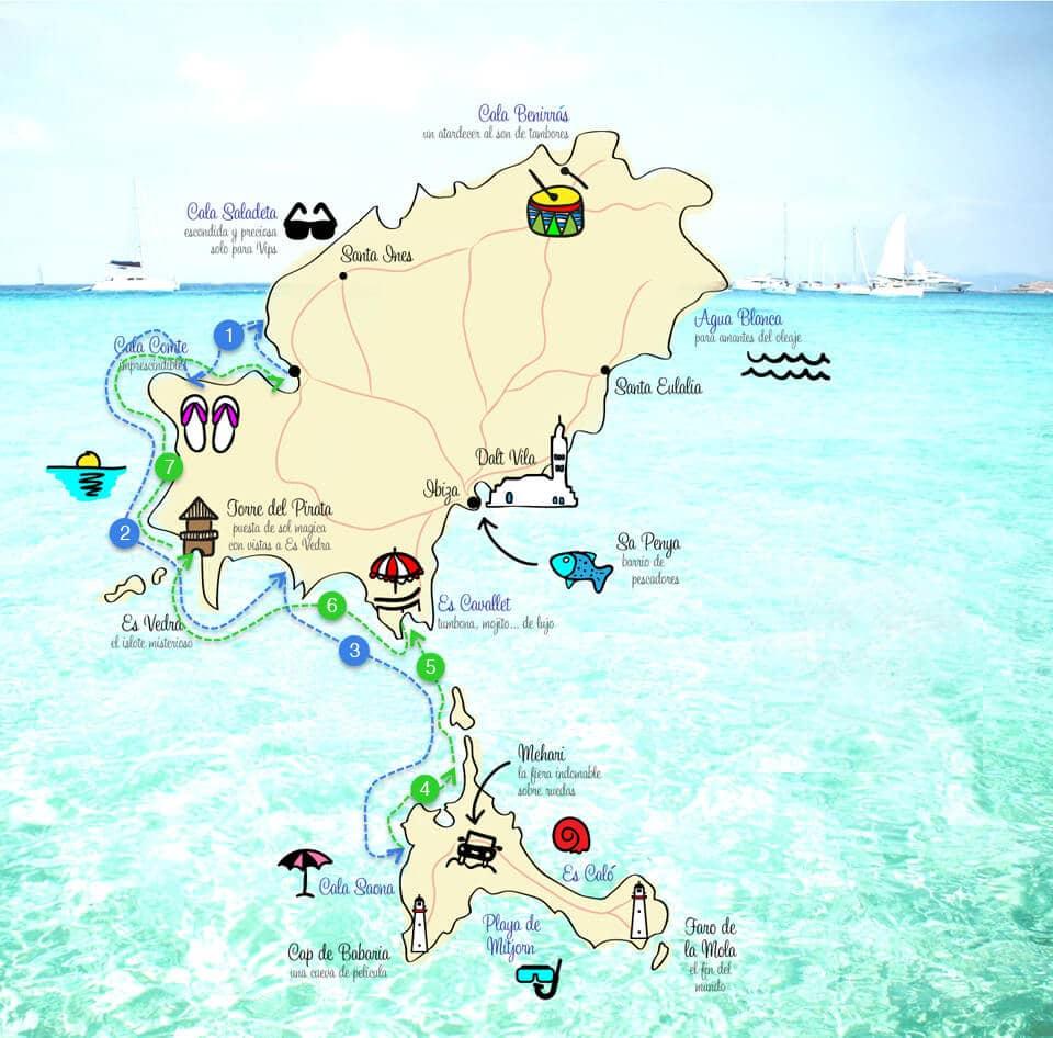 Trajetos de barco de Formentera a Ibiza