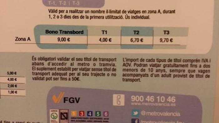 Placa do metro em valenciano